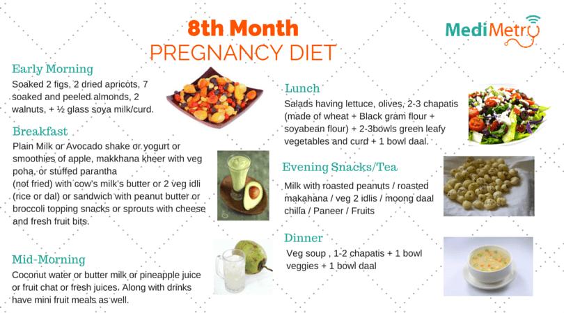 Diets during pregnancy - Hasnain Zaki